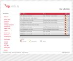 Handleliste/Verwaltung